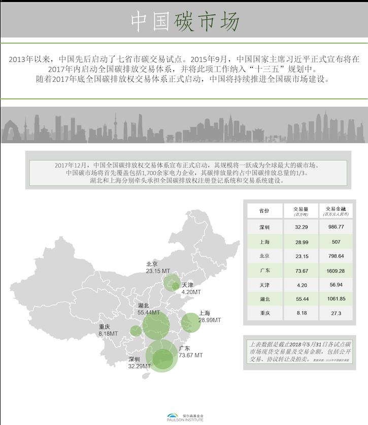 Chinas National Carbon Market_CN Web